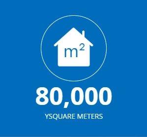80000 square meters workshop